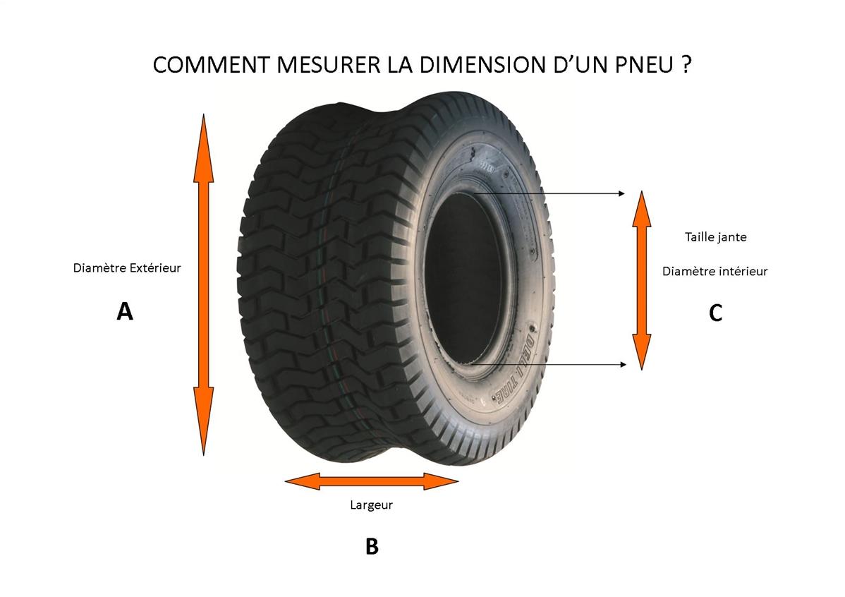 pneu tracteur tondeuse autoport e agraire 20x1000x8 marque carlisle. Black Bedroom Furniture Sets. Home Design Ideas